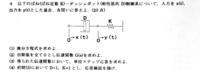 制御工学の写真の問題の解き方を教えてください。 方程式が立てられれば出来ると思うのですが、質点がない時の方程式の立て方がわかりません。