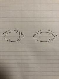 埋没後のダウンタイム中、どんどん瞼の食い込みはひいていくものですが、逆に今後食い込んでいく可能性はありすか? 10日ほど前に湘南美容外科のQCW クイックコスメティーク ダブルを受けました。 もう腫れはほとんどひいていますがまだ少し瞼を触るとヒリヒリします。 私はもともと幅の狭い二重でしたが、術直後その二重の上に埋没で作った二重線がしっかりできており、食い込みも強かったです。 しかし、施術の...