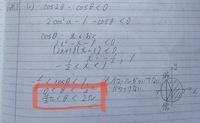三角関数を含む不等式の問題です。 なぜ最後θの範囲が三角形の外側の範囲になるのか分かりません。 教えてください ♀️