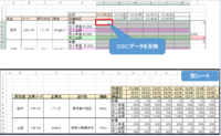 エクセルの関数のエラーの対処方法について質問です。    F3の日付を基準に、別シートからデータを抽出したく、下記関数を入力したら「この関数に対して、少なすぎる引数が入力されています。 」とエラーが出てきます。  =INDEX(別シート!A7:AP2000,(match(B5&D5&E5:別シート!C7:C2000&別シート!F7:F2000&別シー...