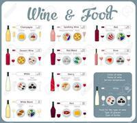 ワインの種類についての質問です。  赤、白、スパークリング、ロゼ(他にもある?)ワインの違いや特徴を簡単に教えて下さい。