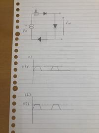入力電圧を振幅2Vの正弦波とし、ダイオードの順方向電圧を0.7Vとした時の出力波形は(1)(2)のどちらになるか教えて下さい。 (1)(2)どちらも間違いの場合は正解を教えて頂けるとありがたいです。