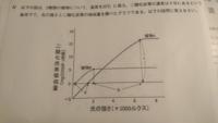 植物Aを暗所に2時間置いた。 この時、排出した二酸化炭素の量は200 cm² あたりに換算していくらか答えなさい 式15+(-5)=20合ってますか? 単位が分かりません
