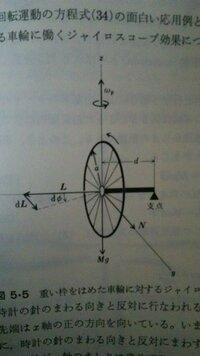 ジャイロ効果による歳差運動の軸ジャイロ効果による歳差運動の軸が、写真の図ではz軸(車輪の中心を通り、ベクトルMgと重なる軸)上にとられているのですが、N=Mgd だから、 支点をとおりベクトルMgに水平な向きに取るべきだと思うのですが、間違っていますか?  わかりづらい文章ですみません、解答よろしくお願いします。  (図は 「力学 新しい視点にたって」、V.D.バージャー・M.G.オルソン、...