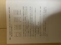 簿記3級のテキスト問題です。 画像の問題のご回答よろしくお願いします。