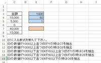 エクセルの関数数式について質問です。 添付のE7セルに入る数式をお教え頂けると幸いです。 宜しくお願いします。