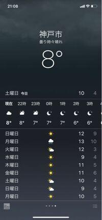 最低気温9度は北海道函館市の何月くらいの気温ですか?