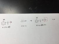 <<エステル化、メチル化>>  サリチル酸とメタノールから、サリチル酸メチルができる反応について質問します。  以下問いですが、メチル化とすると間違いですか? なお回答はエ ステル化のみでし...