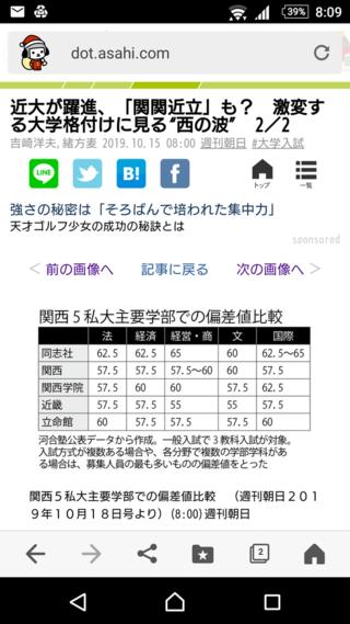 大学 倍率 2020 近畿