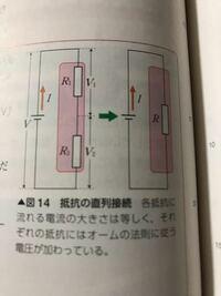 なぜ各抵抗に流れる電流が等しいのですか?R1の抵抗で抵抗に引っかかってR2に流れる電流は少なくなると思うんですけど、、 あと電流は電子の流れるというのは合っているんですか?誰か教えてください!