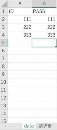 """VBAでExcelのログインフォームを作成しているのですが、ログインに失敗した時のプログラムが上手くいきません。現状のプログラムをどう書き換えればよいか教えて欲しいです。 IDまたはPWがWorksheets(""""ユーザマスタ"""")に無かった場合 ①MsgBoxにて""""ログイン失敗""""と表示 ②Excelの強制終了  Worksheets(""""..."""