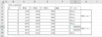 MYSQL 任意のデータ項目がNULLならそのレコードとキーが一致するレコードを抽出しない、NULLでないならそのレコードとキーが一致するレコードを抽出する、 ただし任意データ項目にはキーが一致するレコードのうち...