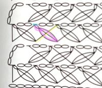 かぎ針編みの模様編みで何度編んでも目数が合いません。 画像の黄色を編んでから鎖編み二目を編み、ピンクを編むと青の所で目数が増えてしまいます。 編む順番が違うのでしょうか? 初心者なので難しい図なのは解...