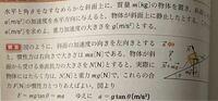 N+mgと慣性力maがつりあって N+mg=maとなることは分かったのですが なぜN+mg =mgtanθとなるのかがわかりません。どうやって出てきたましたか?