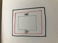 証明写真を貼る位置がよくわかりません。  下の図のような黒い枠が書類に書いてあるのですが、私は緑の枠の大きさの証明写真と赤い枠の大きさの証明写真しか持っていません。 どちらの方がい いと思いますか?...