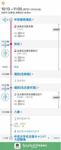 電車アプリの見方ですが、有松で乗り換えて、堀田(名古屋市営)で乗り換えると言う意味ですか?