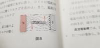 磁力線のようすからコイルにトルクが働くこと説明してください