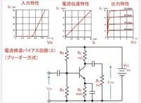 電流帰還バイアス回路の次の問いに答えよ。抵抗Raを流れる電流Iaはトランジスタのベース電流Ibの10倍とする。  (1)RaとRbを求めよ。 (2)電圧増幅率Avはいくらか。  この問題の解説と回答を お願いします( ;...