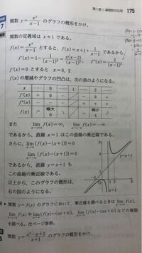 数3 x=Ⅰが漸近線なのは関数の定義域がx=Ⅰでないからですか?