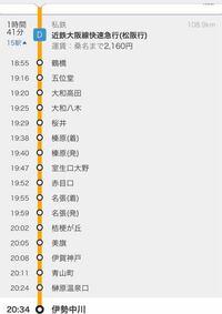 近鉄大阪線快速急行 松阪行 切り離しについて。 大阪上本町から乗車し、伊勢中川へ向かっておりますが、切り離しのアナウンスがありました。伊勢中川に行くにはどこへ乗っていればつくでしょうか?