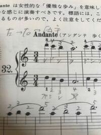 ピアノ初心者です…………。 これの鍵盤の押す位置?がわかりません……。 わかる方教えていただきたいです……。
