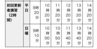 至急。 初回免許更新についてです。  江東運転免許試験場で初回免許更新をする予定なのですが、受付時間等の見方が分かりません。 最低でも何時までに行けばいいのですか?