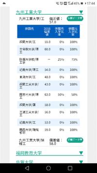 九州工業大学に見事、合格しましたので 立命館大学は 全力で蹴り飛ばしたいと思い ますが  よろしいでしょうか???