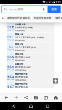 関学(関西学院大学)の就職率が中途半端に高いのは、海外留学や大学院にいく人が少ないからですか?  海外留学が盛んな大学ランキング〈dot.〉 https://dot.asahi.com/print_image/index.ht ml?photo=2020013...