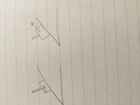 空気抵抗力がある物体の運動で、T型の物体が斜面に沿って下向きに滑る時、空気抵抗力の力を書きたいのですが、どこから矢印を書くべきなのか約束事みたいなのはありますか? 例えば重力は物体 の真ん中から書く...