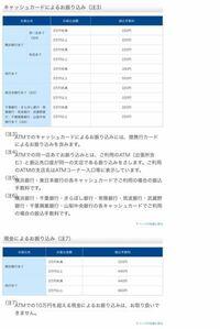銀行振り込みで横浜銀行の中にあるATMからジャパンネット銀行に銀行のカードを使って振り込みを行うと手数料はいくらになりますか? 金額は1万円以下です。 調べましたがいまいち分からないので教えてください( ...