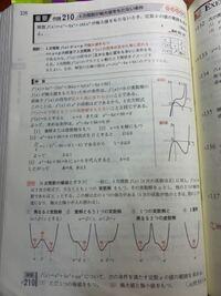 高校数学 数2の微分に関してです。 指針、回答に書かれている赤文字がどういったことなのか理解できません。。 どなたか教えてくださいお願いします。