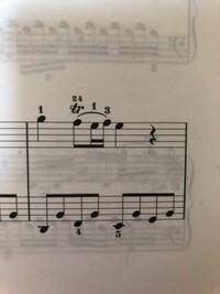 ピアノソナタ第15番の楽譜なんですけど、24と変な記号についてどうやって弾くか教えてください!