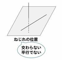 空間図形分野で登場する「ねじれの位置」って「交わらないとき(平行をのぞく)」って認識であっていますか?というのも、教科書の説明では下図みたいに「交わらず、平行でないもの」という言い方をしています。これは 教科書が単に「平行」の存在から厳密さを求めてこのように書いてくれただけなのか、それだけだったら別に大丈夫なんですけど、「交わらないとき(平行をのぞく)」と言い切ってはいけない理由が「平行」以...