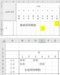 教師用時間割にクラスを入力し、反映ボタンを押したら生徒用時間割に反映されるマクロです。現在、このような感じですが、教師の名前(C3~K3)を入れたら、反応しなくなりました。 また、体育は、1.2組および3.4組が合同になるので、例えば、教師用時間割のシート月1に1-1.2と入力したら、生徒用時間割のシートの1-1の月1に、体育と表記されるようにしたいです。1-3.4組、2年生、3年生も同様で...