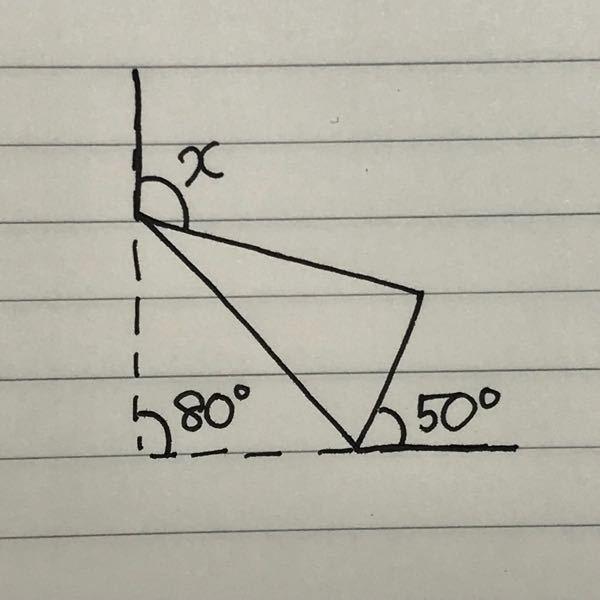 至急です。 画像のxの角度を求めたいです。(中学数学) 三角形の部分は80°のところから折り曲げた形になっています。 よろしくお願いします。