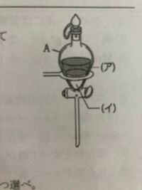Aのガラス器具の名前は何ですか??