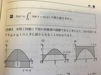 数学 積分の問題です。 斜線の面積がすぐにiiのときが最小と思える理由がわかりません。直感的にiよりは小さいだろうとは思えるのですがiiiになるとわかりません。どうやって判断してるか知りたいです。