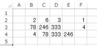 B2~F2行のランキングに合わせて B3~F3行の数字を B4~左詰めで表示させたいのです  小数点、マイナスやゼロはありませんが 空白があります B2~F2が空白の場合はB3~F3は空白です  よろしくお願い致します