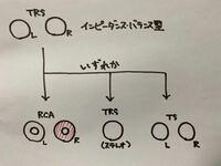 インピーダンス・バランス型出力のTRS端子2つから アンバランス型入力のRCA端子2つ、またはアンバランス型入力のTRS端子(ステレオ)1つ、またはアンバランス型入力のTS端子2つに接続する方法はありますか? そこま...