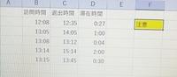 セルD3、D4、D5のように、D列が30分、60分、1時間30分と、かっきり30分と表示されるとき、 注意と黄色で表示されているセルをそのまま、E列に表示させたいです。  VLOOKUPと注意を表示させて 、条件付き書式で...