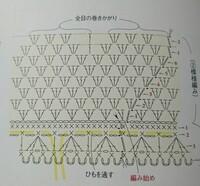編み図の読み方。。。  (②模様編みを編んでいます) 赤い数字の6まで出来たのですが、また1から始まっており、ここからが分かりません。 くさり編みの横や長編み3目編み入れるの途中に点線 が入っているのですが、これはどういう意味なのでしょうか?   ぜひ教えていただきたいです。