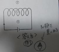 中学理科 電流による磁界(物理) 次の問題の解答・分かりやすい解説を宜しくお願いします!!  [問題] 下の図のようなコイルに電流を流しました。 ㋐・㋑・㋒ の各点に置いた方位時針はどの向きになりますか。図で表しな...