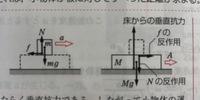 物理の運動の分野です。 小物体の板の間には動摩擦力が働くのですが、摩擦力は何から何に対する力ですか? 摩擦力の反作用は何から何に対する力ですか?