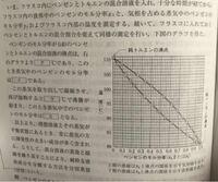 下のグラフでアが0.4と下のグラフの交点である95℃である理由がわかりません グラフは問題文から分かるようにフラスコ内の温度を表しており沸点を表してはいないと思うのですが…