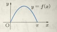 以下の関数のフーリエ余弦級数を求める問題が分からないので、途中式込で教えてほしいです。 関数 f(x)=x(π-x) (0≦x≦π)