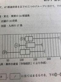 箱ひげ図について。 中央値の大きい順は箱の中の縦線の位置で表せますよね?  この写真の場合、回答を見ると①②③の順に大きいと書いてあったのですが、どうやって縦線の位置で大きさを見比べているのでしょう?