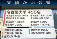 河合塾が示している南愛名中の愛知大学は東京にある私立大学で例えるとどのようなレベルの大学でしょうか?