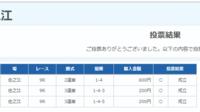 住之江SG、9Rの添付舟券をどう思いますか?^^  皆さん、オールスターですが、盛り上がっていますか!?