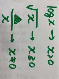 数学 定義域 三大定義域は写真のような解釈であっていますか?