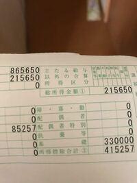 住民税の納税通知書が届いたのですがこの41万円はどういう意味なのでしょうか。払わないといけないのでしょうか。